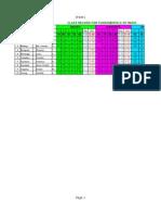 open office - grades