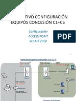 INSTRUCTIVO CONFIGURACIÓN AP BELAIR 20E0 v3.pptx