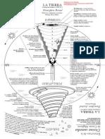 DivinaComedia estructura.pdf