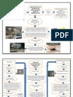 mapas didacticos
