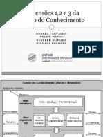 GC Dimensoes 1 2 3.pdf