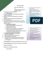 Immunization.pdf