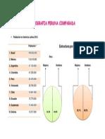 DEMOGRAFIA COMPARADA 555.docx