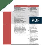 86 ADA 1Procesador de texto informatica.docx