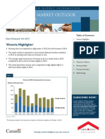 Victoria housing market outlook