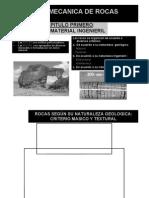 Copia de MECANICA DE ROCAS-Cap1.ppt [Modo de compatibilidad].doc