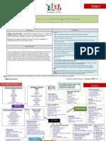 Year 4 ICT Term 3-4 2014 Being Australian.pdf