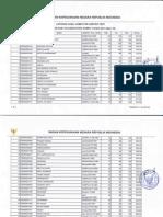 Hasil Test Sesi 16 CAT CPNSD Kab Dompu Minggu, 26 Okt 2014.pdf