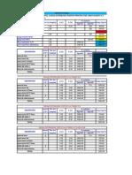 PROYECTO DE METRADOS Y PREDIMENSIONAMIENTO1.pdf