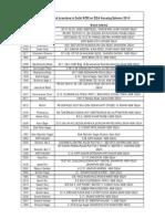 DDA Branch List delhi
