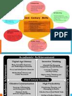 21st Century Skills (PPT)