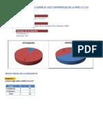 graficas estudio de campo uso de web 2 0