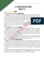 2014考研英语写作拓展 (1).doc