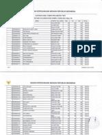 Hasil Test Sesi 19 (Sesi Gabungan S1 dan D3) CAT CPNSD Kab Dompu Minggu, 26 Okt 2014.pdf