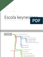 Escola keynesiana.pdf