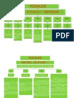 sistema vocálico.docx