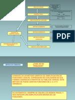 Simplificación por Karnaugh.ppt