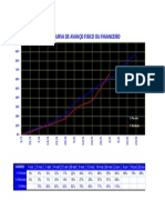 Modelo de Curva Fisica&Financeira.xls