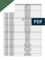 Use_of_Force_Data.xlsx