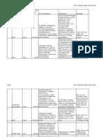 iep504info sheet1