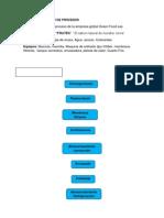 DIAGRAMA DE FLUJO DE PROCESOS.docx