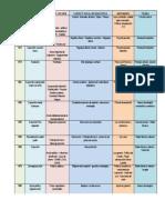 Apunte clase Viña del mar.pdf