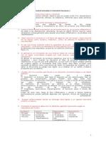 CUESTIONARIO I fisiopatologia.doc