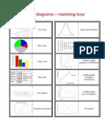 Statistics Charts Dominos