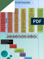 AGRUMENTACION JURIDICA ROSMERY 4.pptx