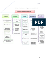 Sesión 4; Mapa conceptual.docx