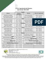 Horas de Capacitacion Del Maestro 2014-2015