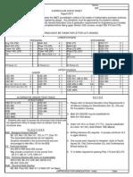 2013 CE Check Sheet