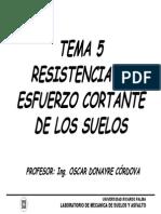 Tema 5 Resistencia Al Esfuerzo Cortante