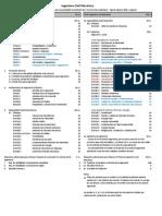 Plan estudios civil mecanico.pdf