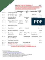CI-02 Laboratory Schedule