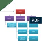 Diagrama ensayo.docx