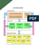 mapa de proceso.docx