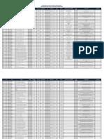 PLAZAS DOCENTES CONSOLIDADO REGIONAL_040114.pdf