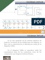 Documentación eléctrica Importancia y aplicaciones - copia.pdf