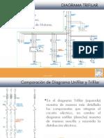 Documentación eléctrica Importancia y aplicaciones - copia (3).pdf