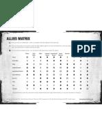 Allies Chart