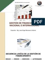 Ponencia 3 Gestion de Financiamiento.ppt
