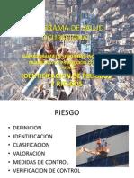 PRESENTACION RIESGOS Y PELIGROS.ppt