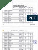 Hasil Test Sesi 21 CAT CPNSD Kab Dompu Senin, 27 Okt 2014.pdf