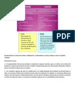 DISCREPANCIAS DE SUPUESTOS ENTRE ECONOMISTAS Y CONTADORES AL USAR EL MODELO COSTO.docx