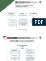 MAPA DE LA DECONSTRUCCIÓN Y RECONSTRUCCIÓN.docx