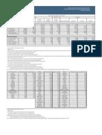 DACA datos 2014.pdf