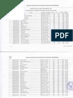 Hasil Test Sesi 22 CAT CPNSD Kab Dompu Senin, 27 Okt 2014.pdf