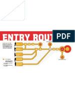 Entry Routes