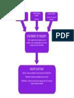 myp statement of inquiry diagram